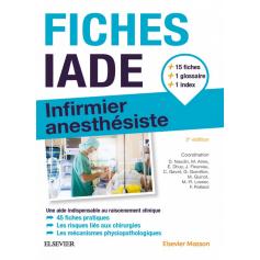 IADE - IBODE